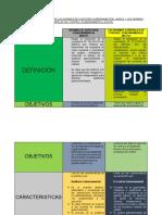more  auditoria gubernamental (1).docx