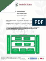 Taller Contexto de la Organización - Partes Interesadas