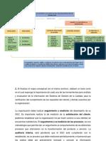 MAPA CONCEPTUAL AA3 EB.pdf