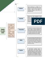 componentes de los nuevos modelos educativos
