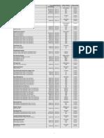 RatingUpdate.pdf