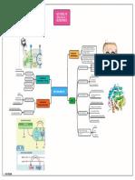 MindMap Metabolisme Sel - Biologi Sel