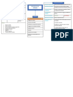 Actividad 4 B Mapa conceptual.pdf