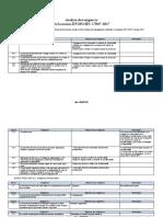 Analyse des exigence de la norme ISO 17025