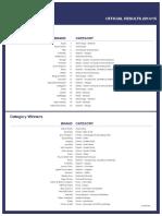 Cool-Brands-2014-15-results-pdf.pdf