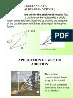 pertemuan 2 Resultan Gaya (1).pdf