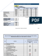 1. Costo Mano de Obra 2020-2021