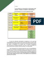 Calendario_PEvAU_septiembre_2020