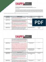 Decreto Semplificazioni Luglio 2020 Digitale