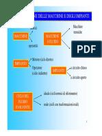 CICLI TERMICI.pdf