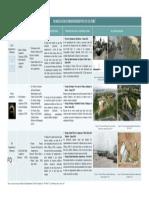 MODELOS DE EMPRENDIMIENTO ARQUITECTONICO EN EL PERU (EMPRESAS DE ARQUITECTURA)