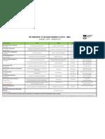 Business School MBA Textbook List