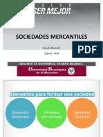Sociedades personas y de capital