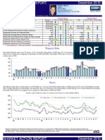 Annapolis Maryland Real Estate Market Report Dec 2010