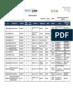 EMPRESAS BLINDADORAS DE VEHICULOS.pdf