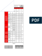 SGI-D-10 Cuadro planificacion de Objetivos y metas