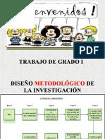 1.7 Diseño metodologico_TG1 (2) (1)