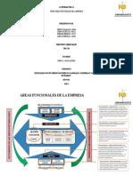 ACTIVIDAD 3. AREAS FUNCIONALES DE UNA EMPRESA