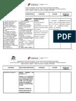 Matriz do teste-Organização e Gestão do Desporto-1º Ano- Módulo1.docx