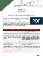 Quadro Comparativo_Reforma Administrativa