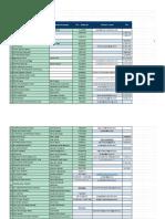 liste des entreprises 2018 - liste des entreprises technologie 2018.pdf