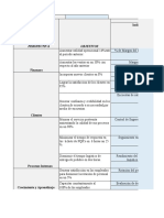 ANEXO 3. CUADRO DE MANDO INTEGRAL FARMALATAM