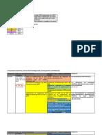 matriz  propuesta estartegia CONE JCDO AGA 10 08 2020