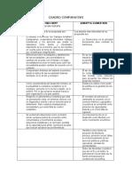 CUADRO COMPARATIVO POSTULADOS MAX- NEFF Y AMARTYA SEN