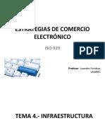 Tema 4 - Infraestructura (Parte 1)