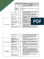 01. Cuadros Identif_Análisis_Respuesta - BELLAVISTA FINAL
