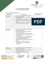 May-11-15-AL-Aquino-Weekly-Accomplishment-Report.docx