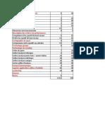 grille évaluation analyse