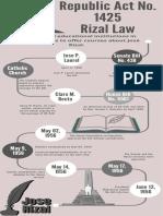 Erickson Garcia_Nutshell (Infographic)