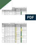 12.FO-Matriz de riesgos-SGA PLACA HUELLA