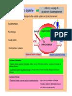 Chaine_info_et_energie.pdf