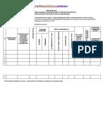 Опросный лист АУГПТ-технология