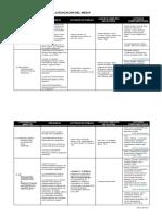 tabla-de-contenidos-bases-y-fundamentos-del-mescp