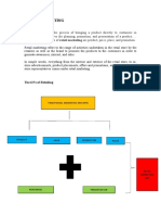 MARKETING AND SALES STRATEGY (2)