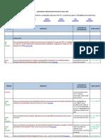 Calendar_obligatii_fiscale_2013.doc