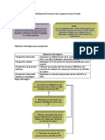 Aplicación del Balanced Scorecard en la empresa Santa Priscila.docx
