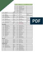 Accessories Compatibility Chart_MP2554SP_3054SP_3554SP  vs. MP2553SP_3053SP_3353SP