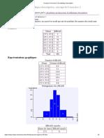 Corrigé de l'exercice 2 de statistique descriptive