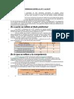 DIFERENCIA ENTRE LA LPT Y LA NLPT.docx