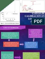 CURVAS DE CALIBRACIÓN EN LOS MÉTODOS ANALÍTICOS