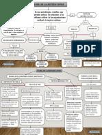 PDF - MAPA CONCEPTUAL
