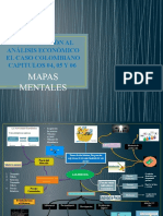 Mapas Mentales Teoria Economica Cap 04 05 06