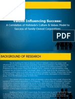 Correlation of Values and Filipino Businesses (Hofstede) presentation FINAL