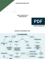 mapadeconceptogestinempresarial-121125183749-phpapp02