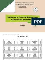 Tableau CAC 2016 Par Wilaya Def 1