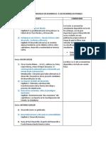 ibook de los modelos de desarrollo